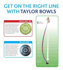 Lawn Bowls Nz Resources Bowls Avenue