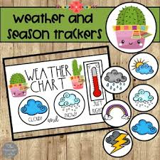 Season Chart Weather And Seasons Chart Plus Days In School