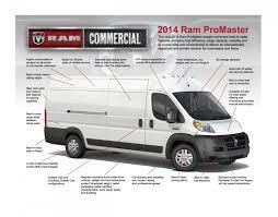 800 1024 1280 1600 origin 2016 ram promaster cargo