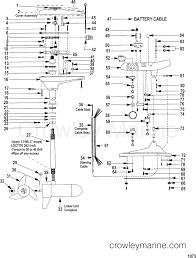 navigator trolling motor wiring diagram wiring diagrams how to wire a 24 volt trolling motor diagram at Trolling Motor Wiring Guide