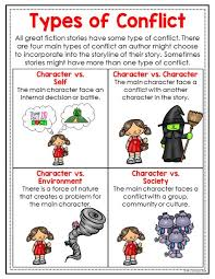 Reading Notebook Anchor Charts 2 Sizes Of Each Chart