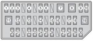 toyota prius plug in hybrid (2010) fuse box diagram auto genius Subaru OBD2 to OBD1 Wiring toyota prius in plug fuse box left side instrumnet panel