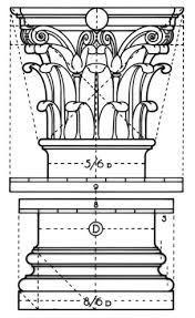 Corinthian Column Diagram Randal Birkey