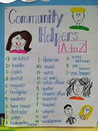 Heres A Nice Anchor Chart On Community Helpers Community