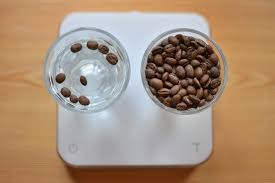 (or you can always just use the calculator above.) Brewing Ratios For Dummies Coffee Brew Guides