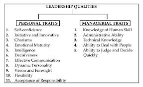 personal characteristics essay essay on theories of leadership