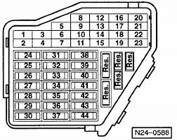 fuse box diagram audi a fuse auto wiring diagram schematic audi a4 fuse diagram 99 mirrow audi home wiring diagrams on fuse box diagram audi a4