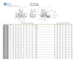 Iec Electric Motor Frame Size Chart 21 Info Frame Size 80 Electric Motor Free Zip Download Print