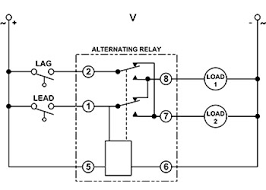 typical applications for alternating relays figure d