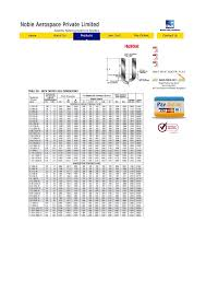 Helicoil Drill Chart Helicoil Tapping Chart