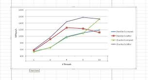 Excel Chart Export High Resolution Howto Export Excel Charts As Pdf To Include In Latex