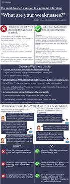 what is best answer when interviewer asks about weakness quora i am attaching the full infographic below