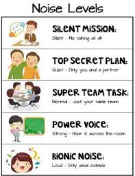 Super Noise Level Chart