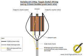 switchcraft wiring diagrams wiring diagrams best six string supplies switchcraft toggle switch wiring humbucker wiring diagram switchcraft wiring diagrams