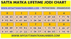 Veritable Badshah Chart Ratan Khatri Matka Chart 2019 Matka