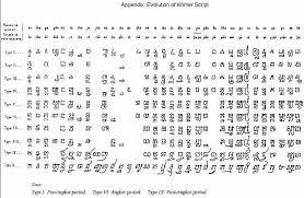 Khmer Scripto Q Indic Script Reference