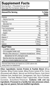 Ripped Body Diet Chart Nitro Tech Ripped