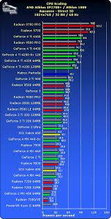 Cpu Compare Forex Trading