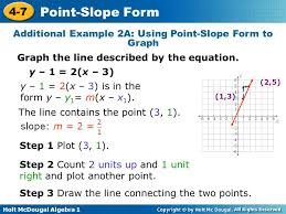 additional example 2a using point slope form to graph