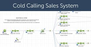 Sales Call List Cold Calling Sales System