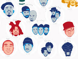 The Hip Hop Flow Chart Ranks Rappers By The Size Of Their