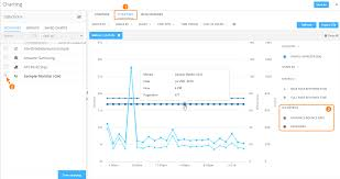 Google Analytics Integration Alertsite Documentation