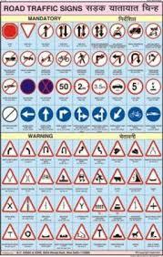 Road Traffic Signs Chart Road Traffic Signs Chart