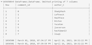problem to csv read and