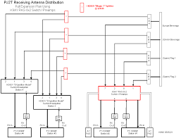 house wiring diagram sri lanka all wiring diagrams baudetails info house wiring diagrams nodasystech com