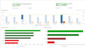 Financials Template Financial Dashboard Examples Sisense