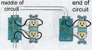 installing simple electric circuits for light switches and outlets electrical outlet diagram