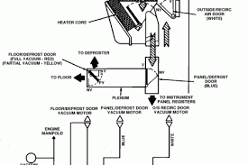 emissions help please 460 ford forum 1986 460 ford engine vacuum ford 460 engine diagram justanswercom ford 2v09x diagram