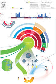 Simple Info Graphics 7 Steps To Transform Information Into A Clear Infographic