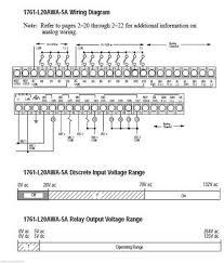 1766 l32awa wiring diagram 1766 image wiring diagram allen bradley 1761 l20awa 5a ser a frn 1 0 micrologix 1000 on 1766 l32awa wiring