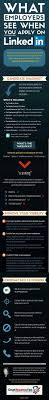 52 New Cover Letter Education Awesome Resume Example Awesome