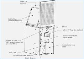 coleman mobile home furnace wiring diagram neveste info Electric Furnace Wiring Diagrams mobile home repair diy help mobile home electric furnace