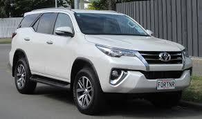 Toyota Kirloskar Motor - Wikiwand