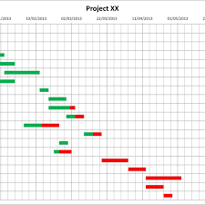 Microsoft Excel Gantt Chart Template Free Download And Excel