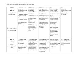 pages of research paper biology topics