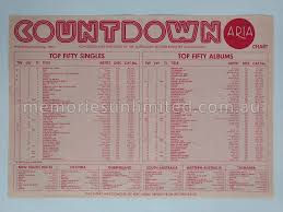 Australian Music Charts 2013 1983 10 02 Paul Young