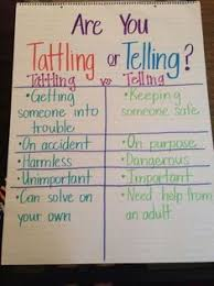 Are You Tattling Or Telling Here Is An Awesome Anchor Chart