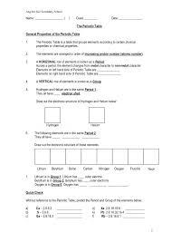 Worksheet Templates : Worksheets. Chemistry Worksheet Matter 1 ...