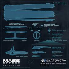 Size Chart Of The Nexus And Ark Hyperion Compared To