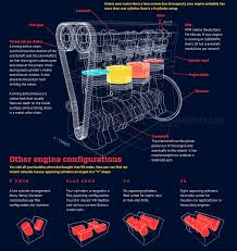 how a car engine works animagraffs how a car engine works