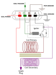 hei ignition wiring diagram wiring diagram and hernes hei conversion wiring instructions holdenpaedia
