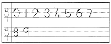 Free Print Handwriting Charts Practical Pages