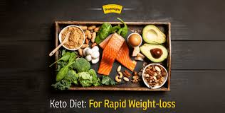 Fitness Diet Chart Keto Diet Plan Menu And Diet Chart For Fast Weight Loss In