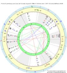 Birth Chart Prince Of Luxembourg Louis Leo Zodiac Sign