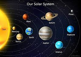 Solar System Easy To Learn Planets Space Childrens Wall Chart Educational Childs Poster Print Wallchart