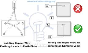 earthing types of electrical earthing electrical grounding jointing copper wire earthing leads to earth plate wrong right ways for earthing lead